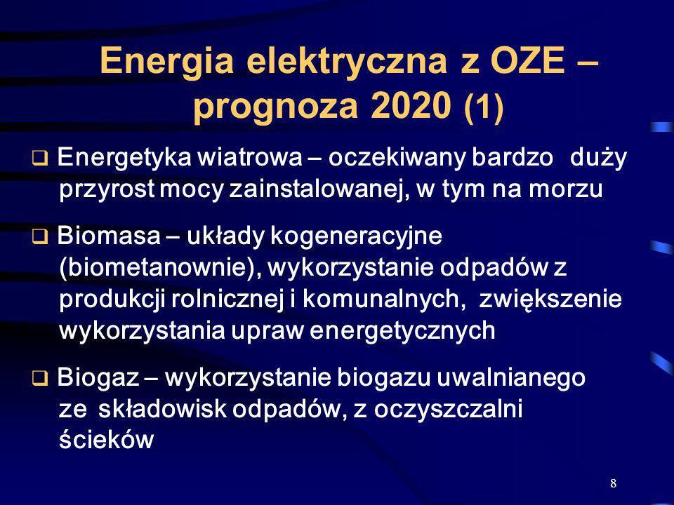 Energia elektryczna z OZE – prognoza 2020 (1)