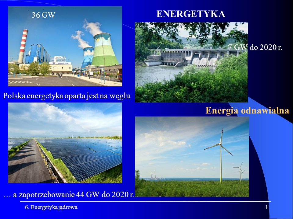 ENERGETYKA Energia odnawialna 36 GW 7 GW do 2020 r.