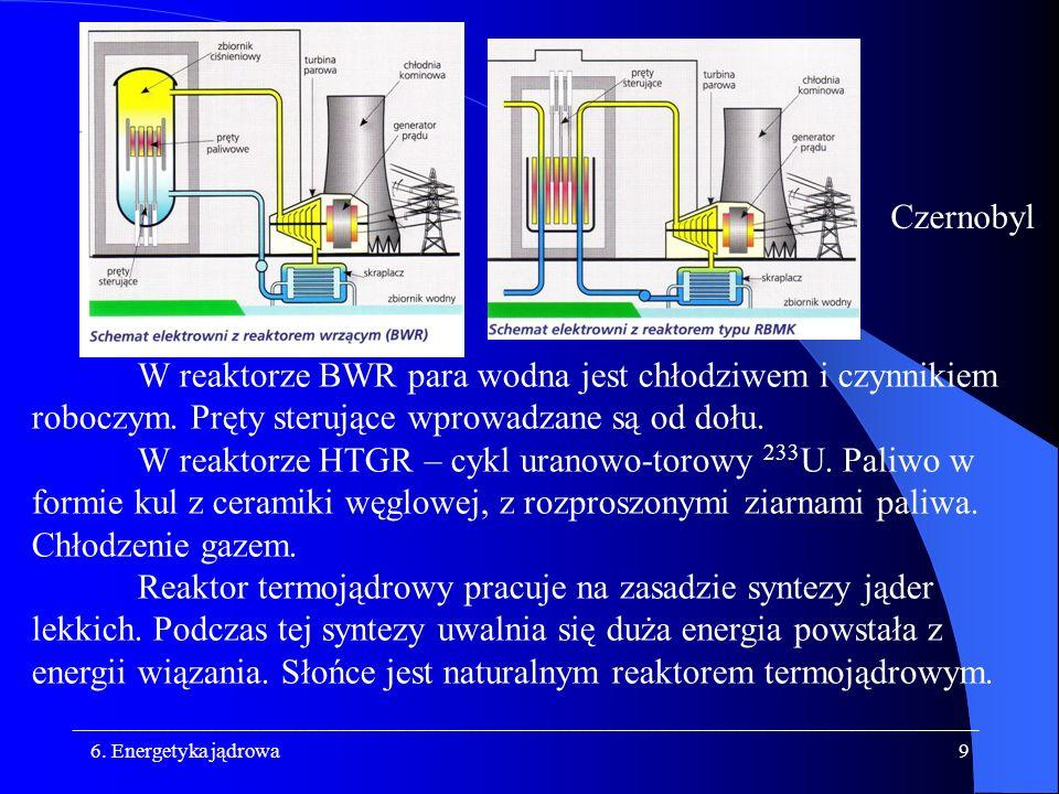 Czernobyl W reaktorze BWR para wodna jest chłodziwem i czynnikiem roboczym. Pręty sterujące wprowadzane są od dołu.