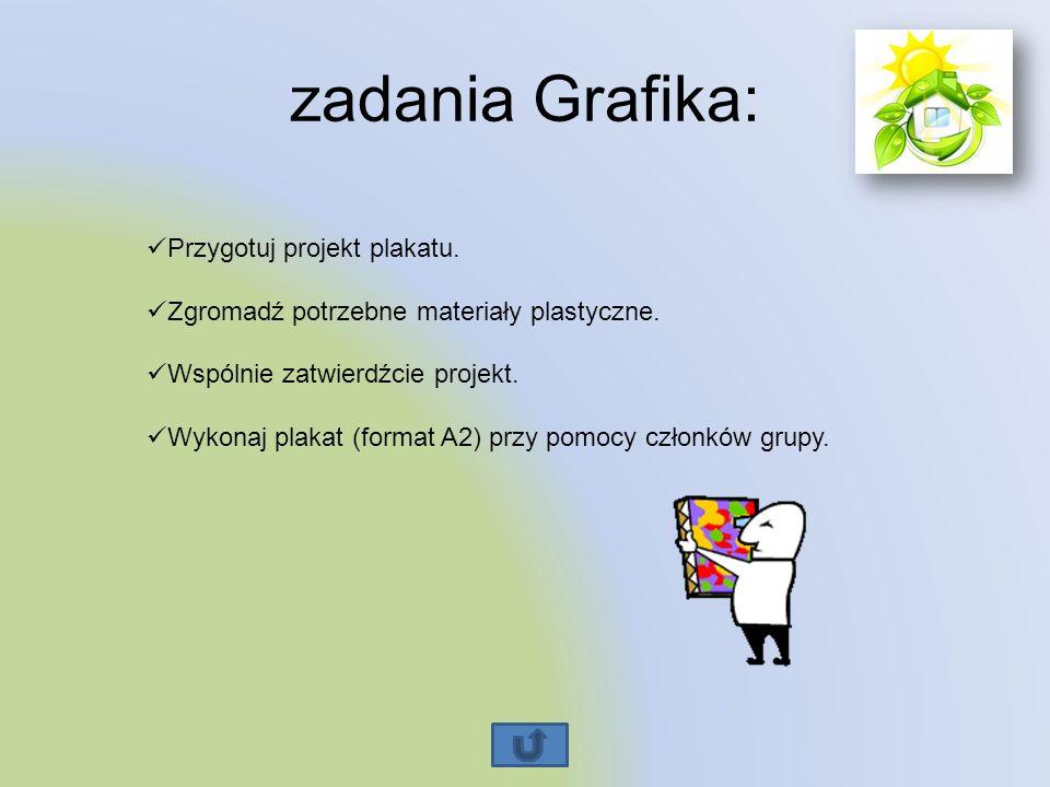 zadania Grafika: Przygotuj projekt plakatu.