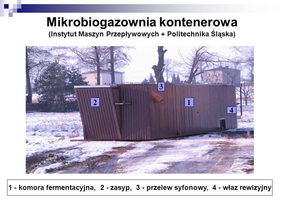 Mikrobiogazownia kontenerowa (Instytut Maszyn Przepływowych + Politechnika Śląska)