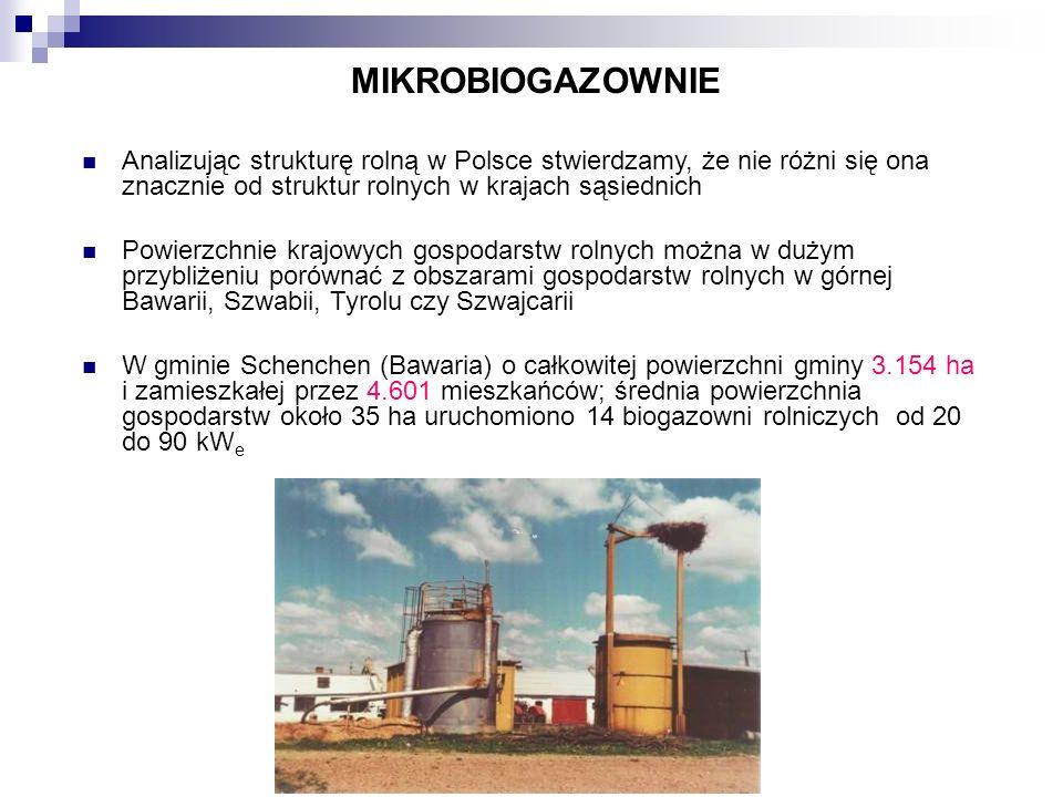 MIKROBIOGAZOWNIE Analizując strukturę rolną w Polsce stwierdzamy, że nie różni się ona znacznie od struktur rolnych w krajach sąsiednich.