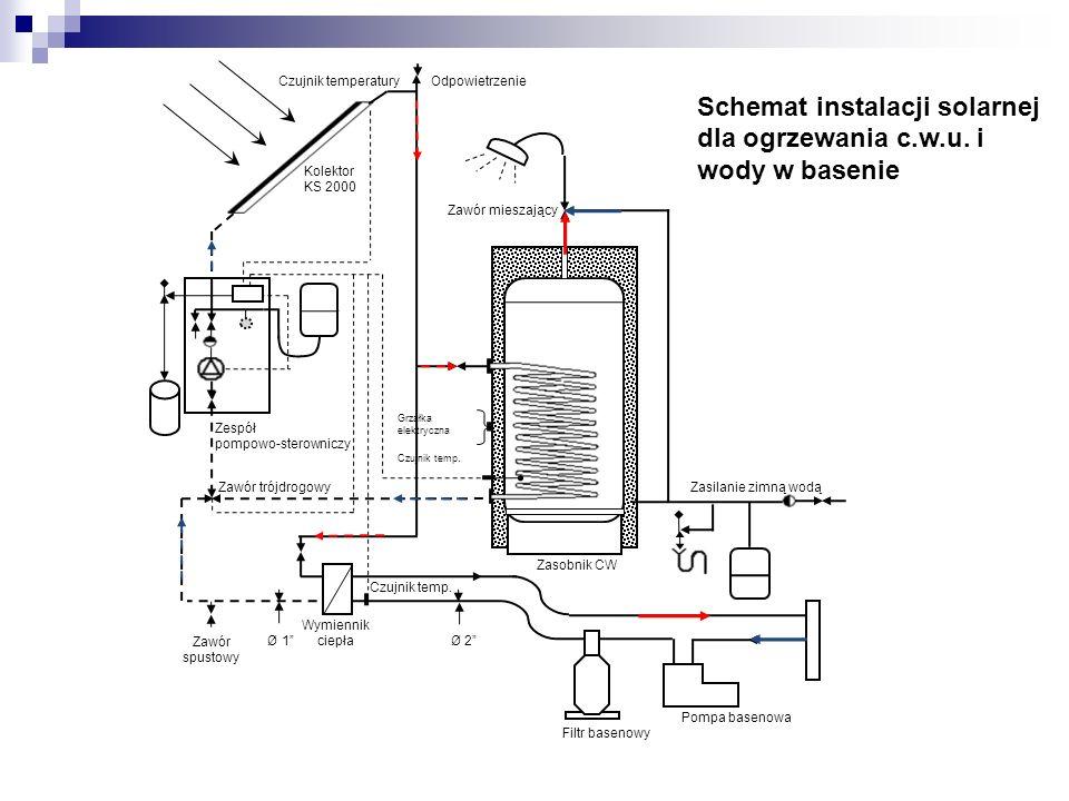 Schemat instalacji solarnej dla ogrzewania c.w.u. i wody w basenie