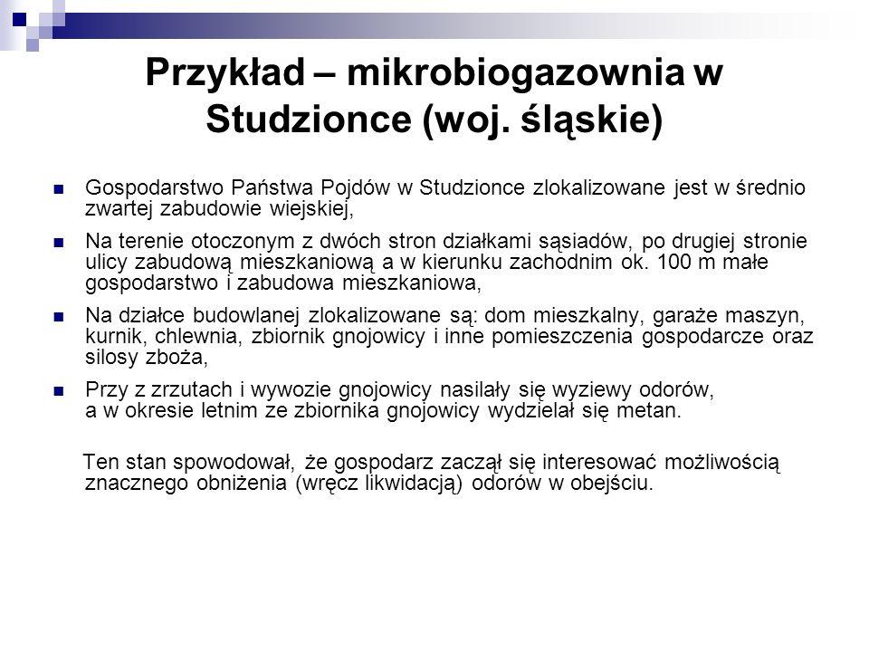 Przykład – mikrobiogazownia w Studzionce (woj. śląskie)
