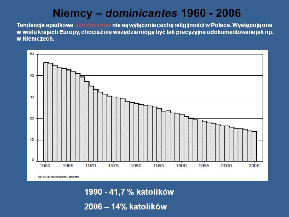 Niemcy – dominicantes 1960 - 2006