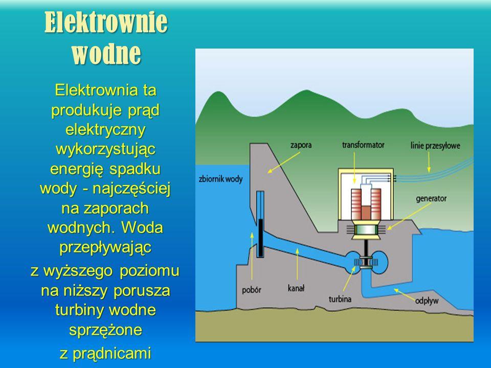 z wyższego poziomu na niższy porusza turbiny wodne sprzężone