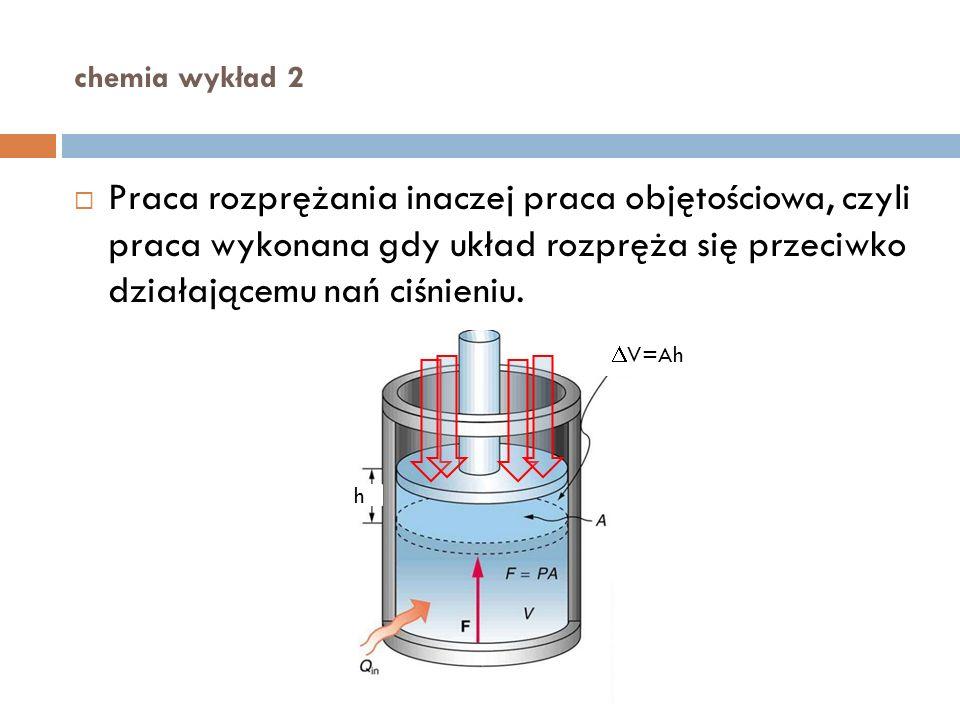 chemia wykład 2 Praca rozprężania inaczej praca objętościowa, czyli praca wykonana gdy układ rozpręża się przeciwko działającemu nań ciśnieniu.