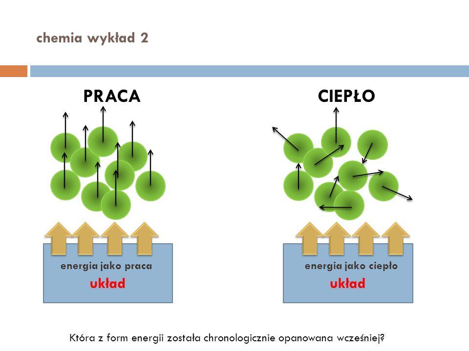 PRACA CIEPŁO chemia wykład 2 układ układ energia jako praca