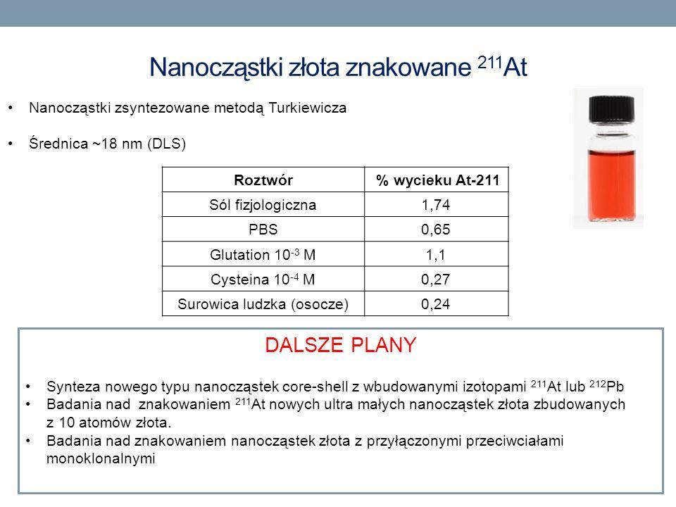 Nanocząstki złota znakowane 211At