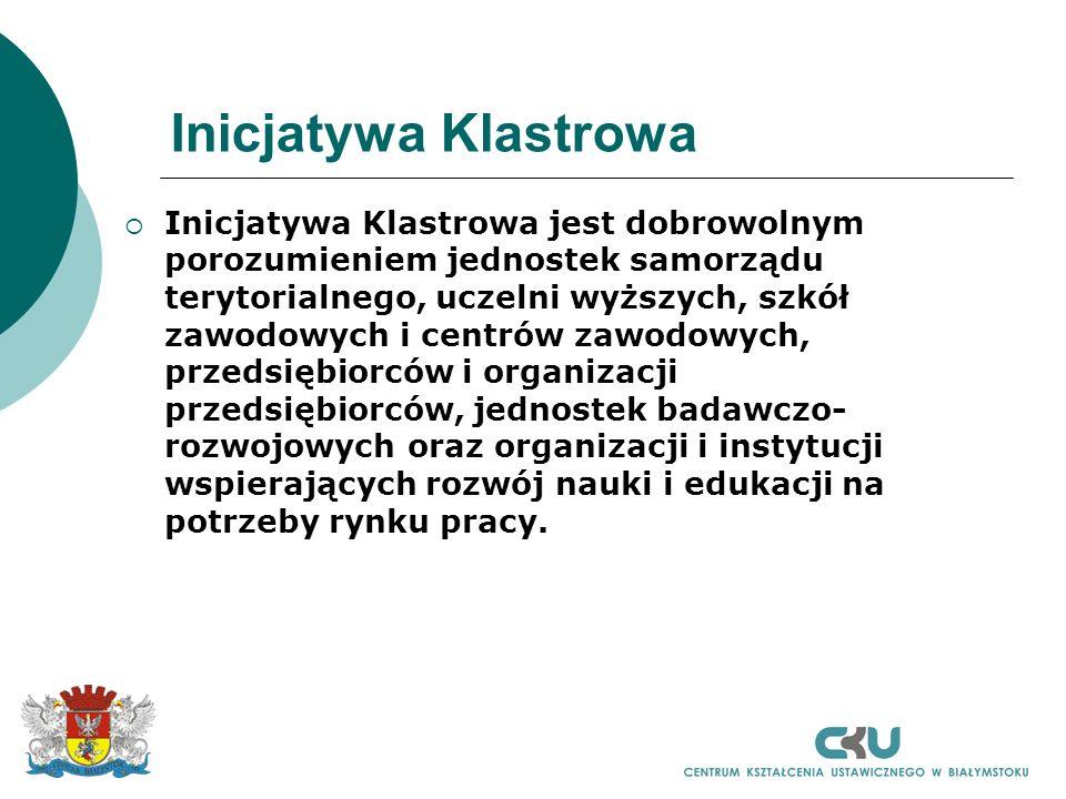Inicjatywa Klastrowa