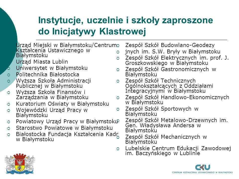 Instytucje, uczelnie i szkoły zaproszone do Inicjatywy Klastrowej
