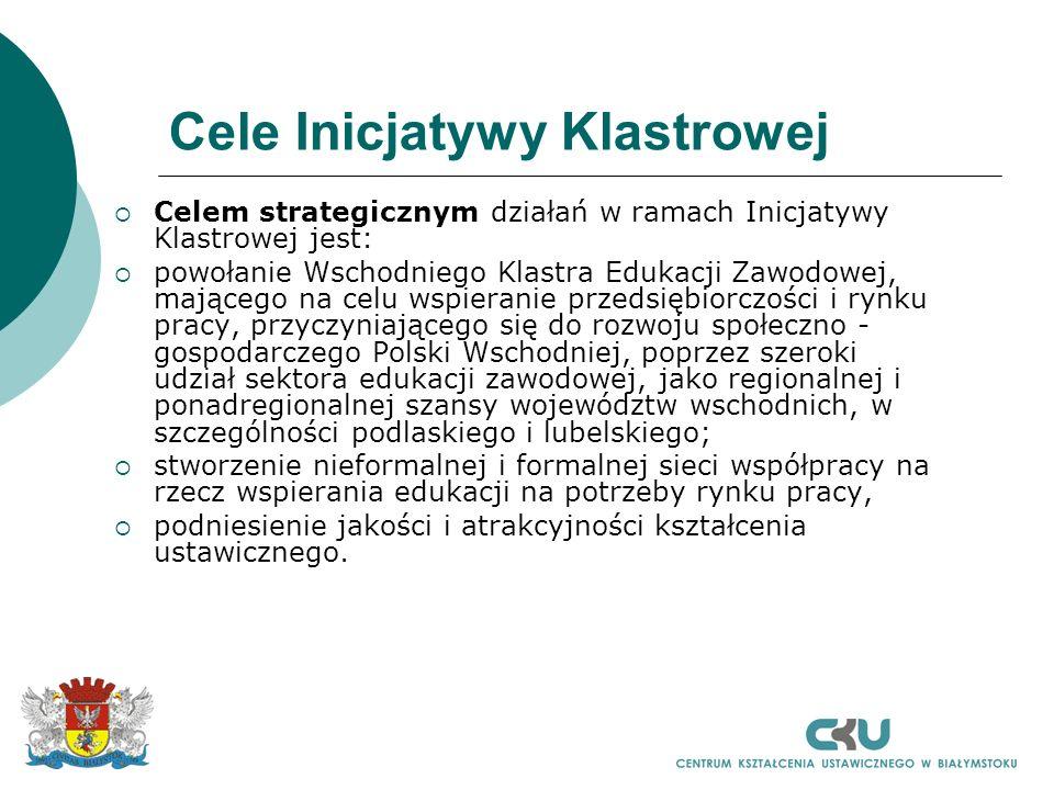 Cele Inicjatywy Klastrowej