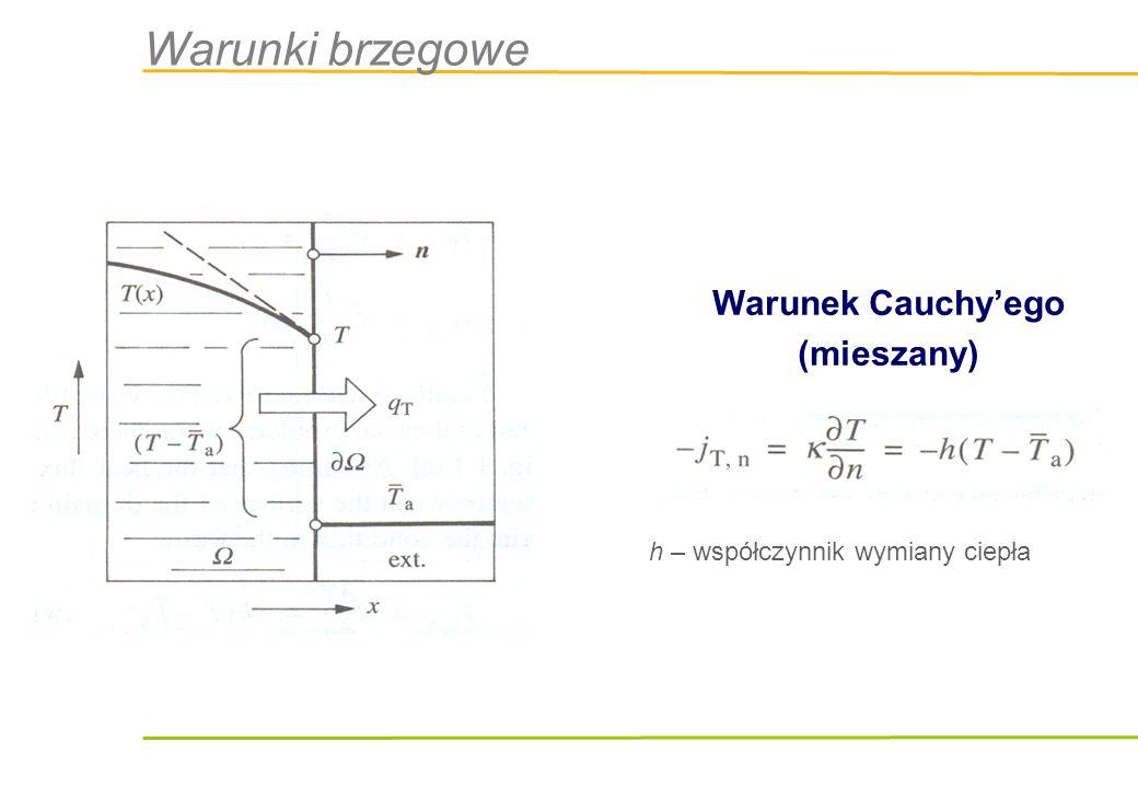 Warunki brzegowe Warunek Cauchy'ego (mieszany)
