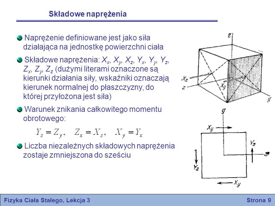 Fizyka Ciała Stałego, Lekcja 3 Strona 9