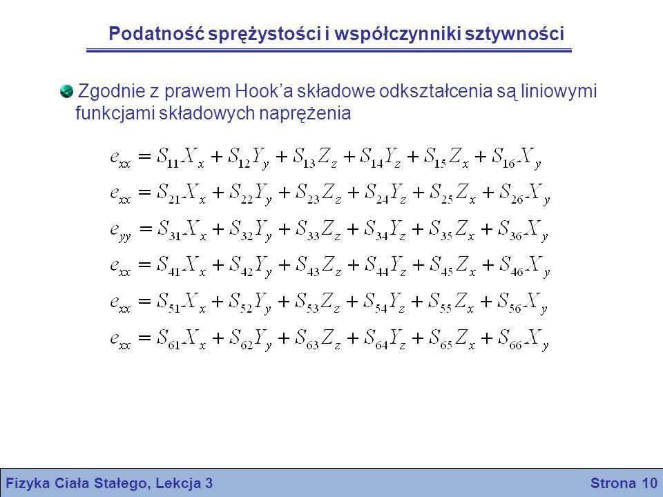 Fizyka Ciała Stałego, Lekcja 3 Strona 10