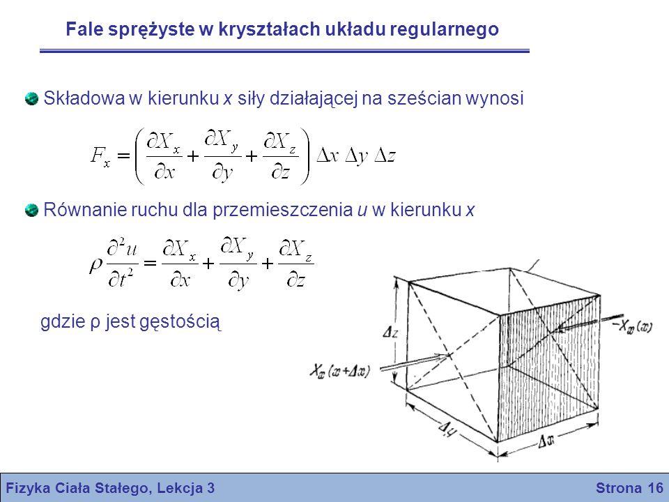 Fizyka Ciała Stałego, Lekcja 3 Strona 16
