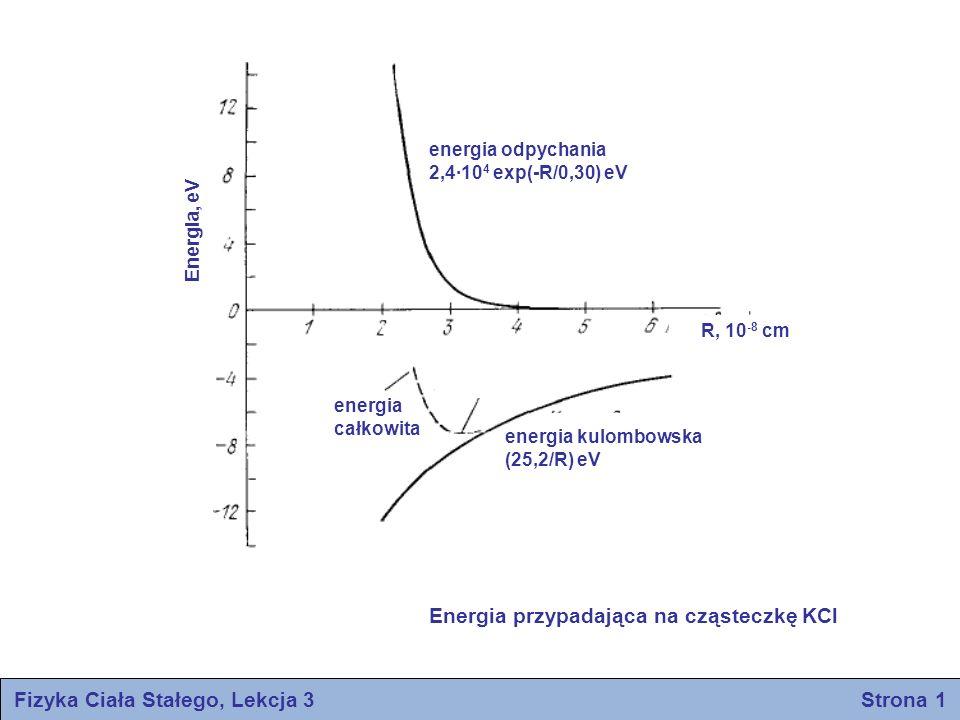 Fizyka Ciała Stałego, Lekcja 3 Strona 1