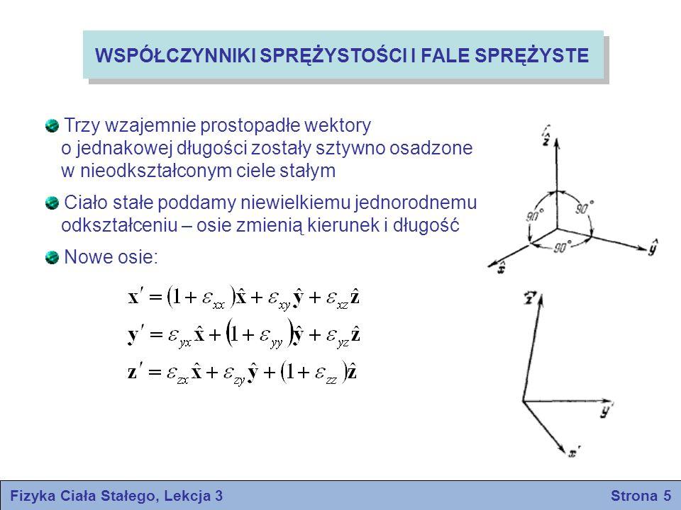 Fizyka Ciała Stałego, Lekcja 3 Strona 5