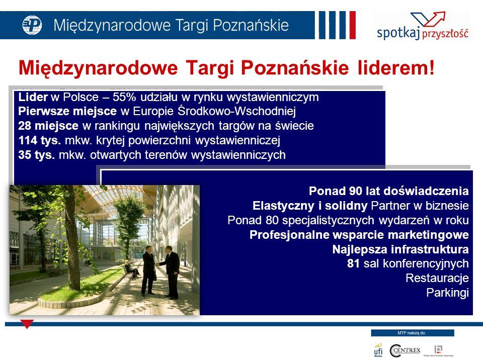 Międzynarodowe Targi Poznańskie liderem!