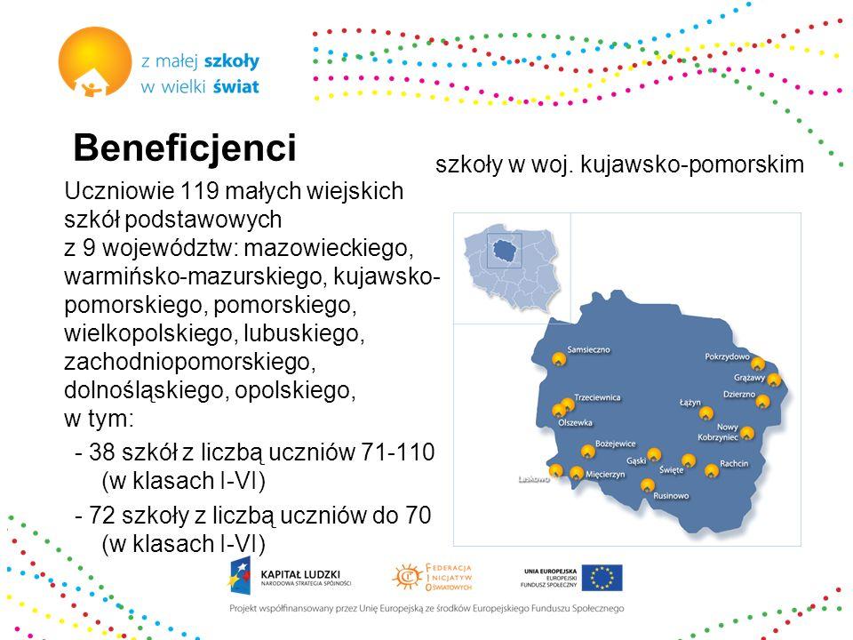 Beneficjenci szkoły w woj. kujawsko-pomorskim