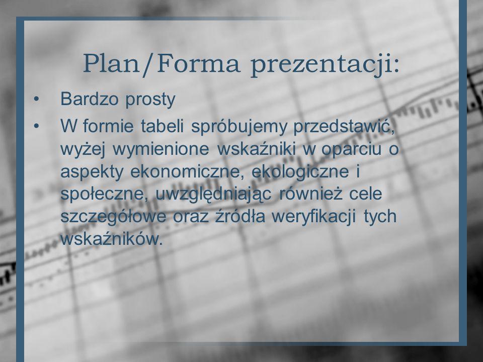 Plan/Forma prezentacji: