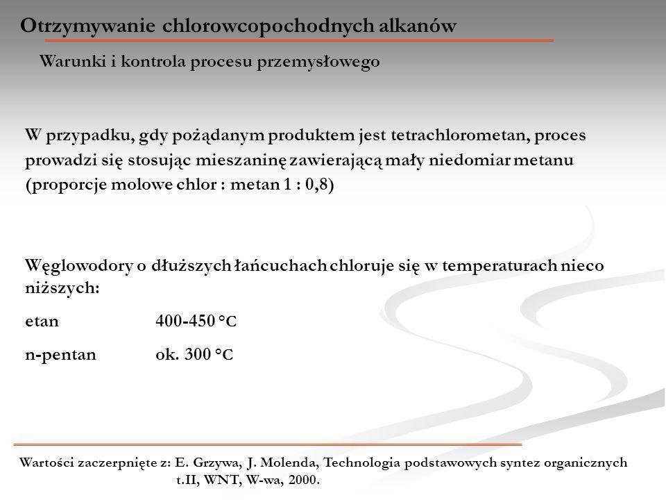 Otrzymywanie chlorowcopochodnych alkanów