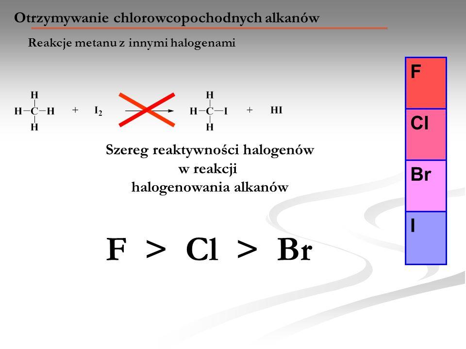 Szereg reaktywności halogenów w reakcji halogenowania alkanów