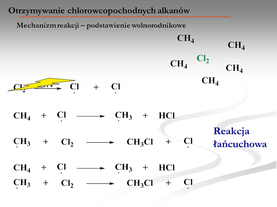 hn Reakcja łańcuchowa Otrzymywanie chlorowcopochodnych alkanów