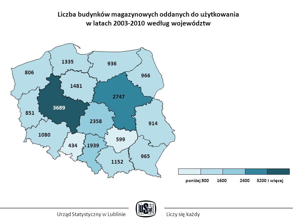 Liczba budynków magazynowych oddanych do użytkowania