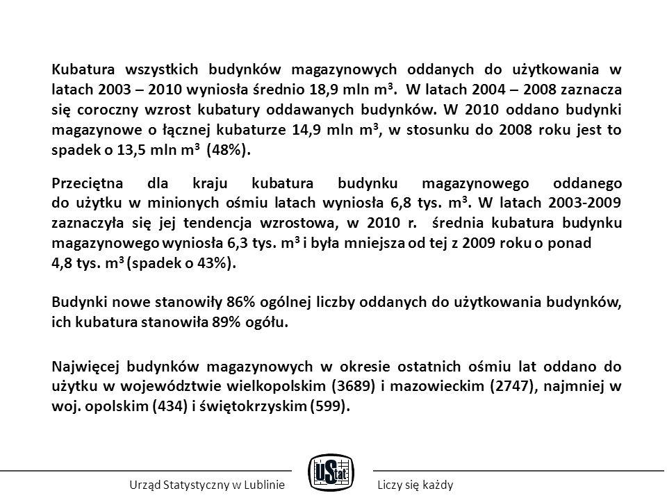 Urząd Statystyczny w Lublinie