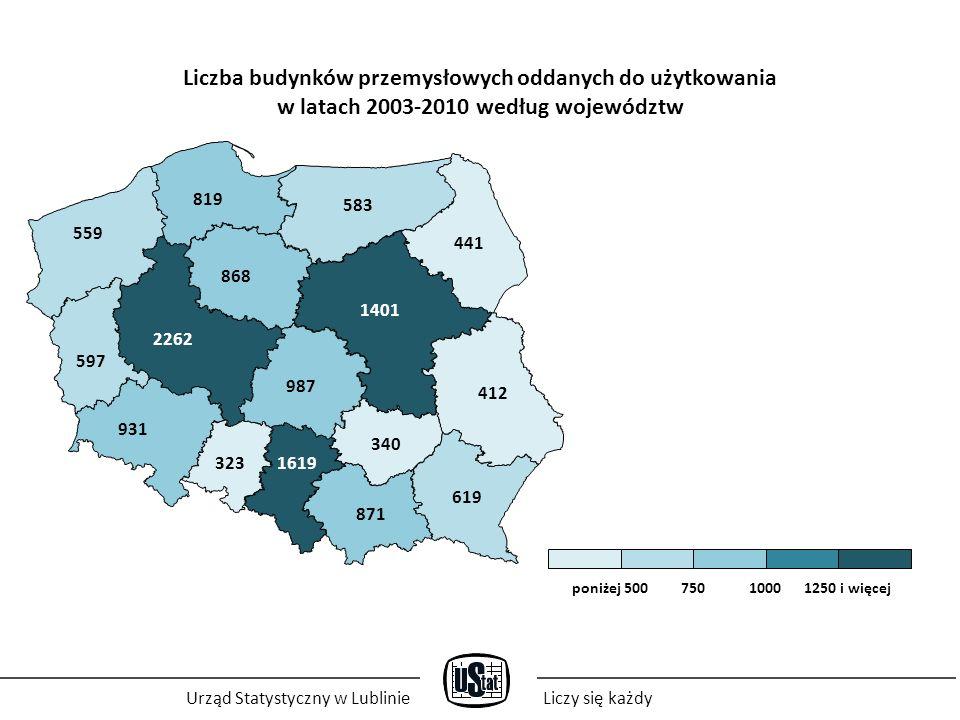Liczba budynków przemysłowych oddanych do użytkowania