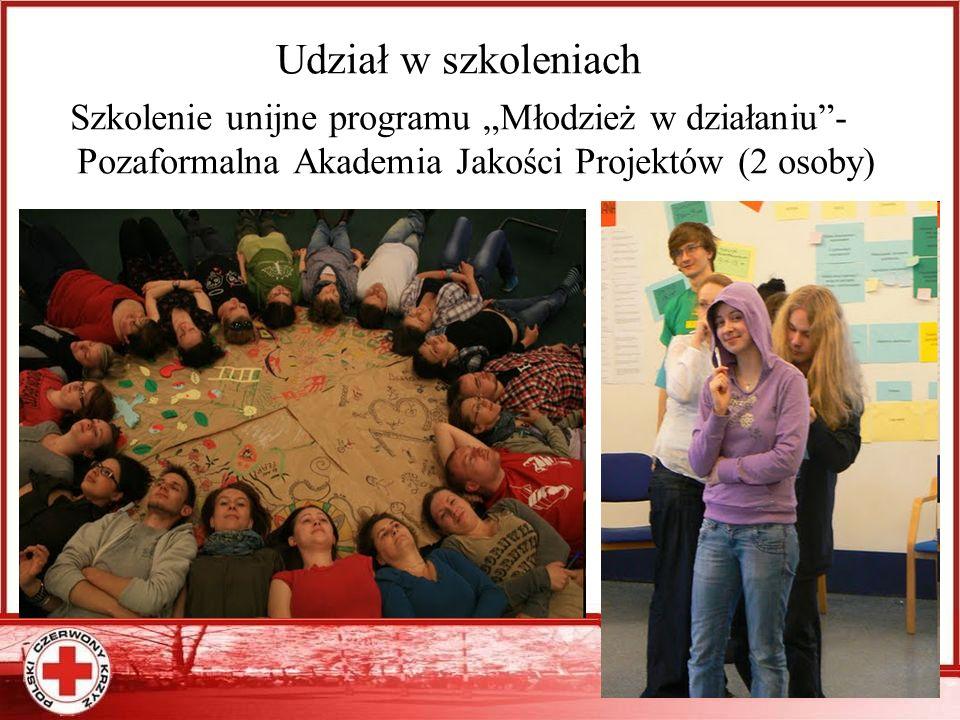 """Udział w szkoleniach Szkolenie unijne programu """"Młodzież w działaniu - Pozaformalna Akademia Jakości Projektów (2 osoby)"""