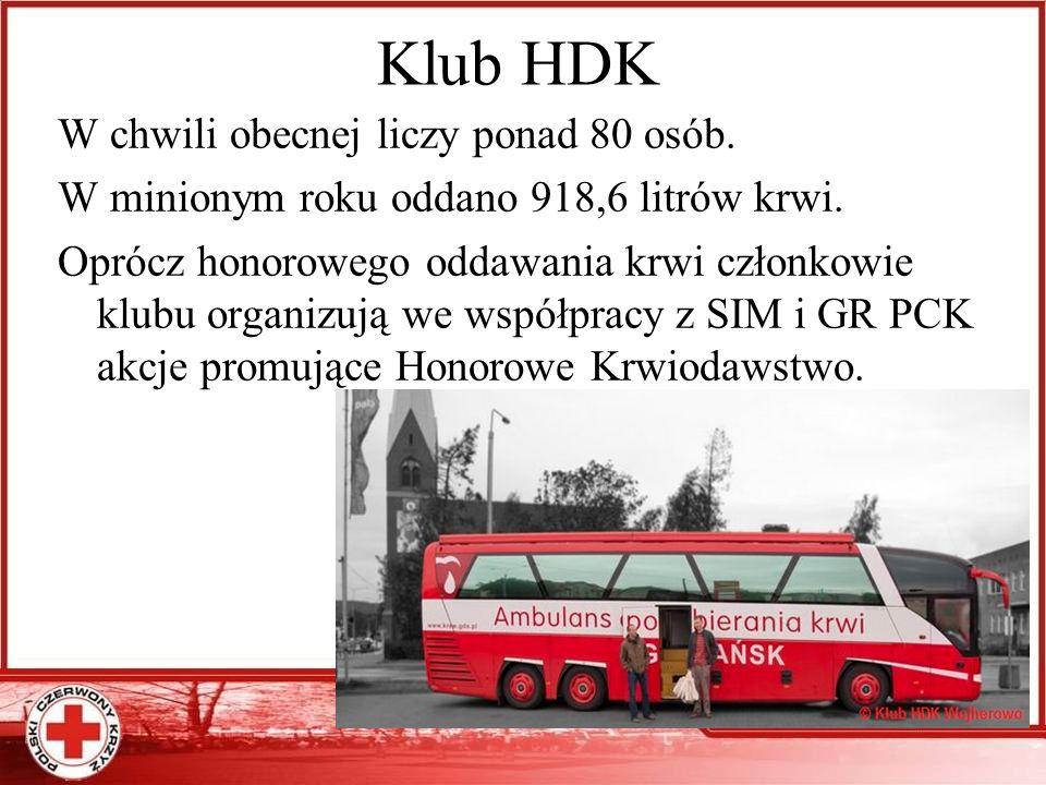 Klub HDK W chwili obecnej liczy ponad 80 osób.