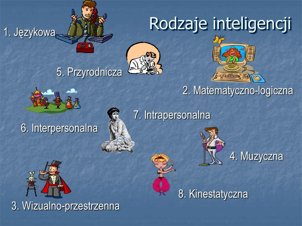 Rodzaje inteligencji 1. Językowa 5. Przyrodnicza