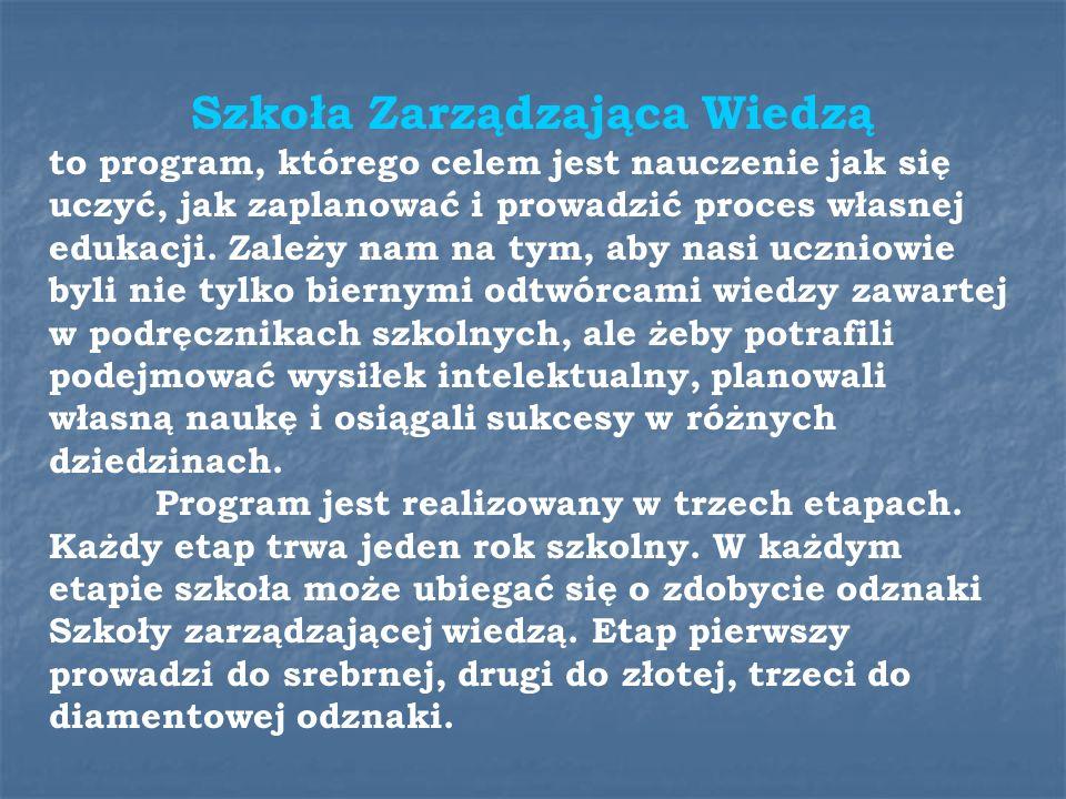 Szkoła Zarządzająca Wiedzą