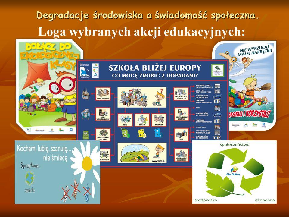 Loga wybranych akcji edukacyjnych: