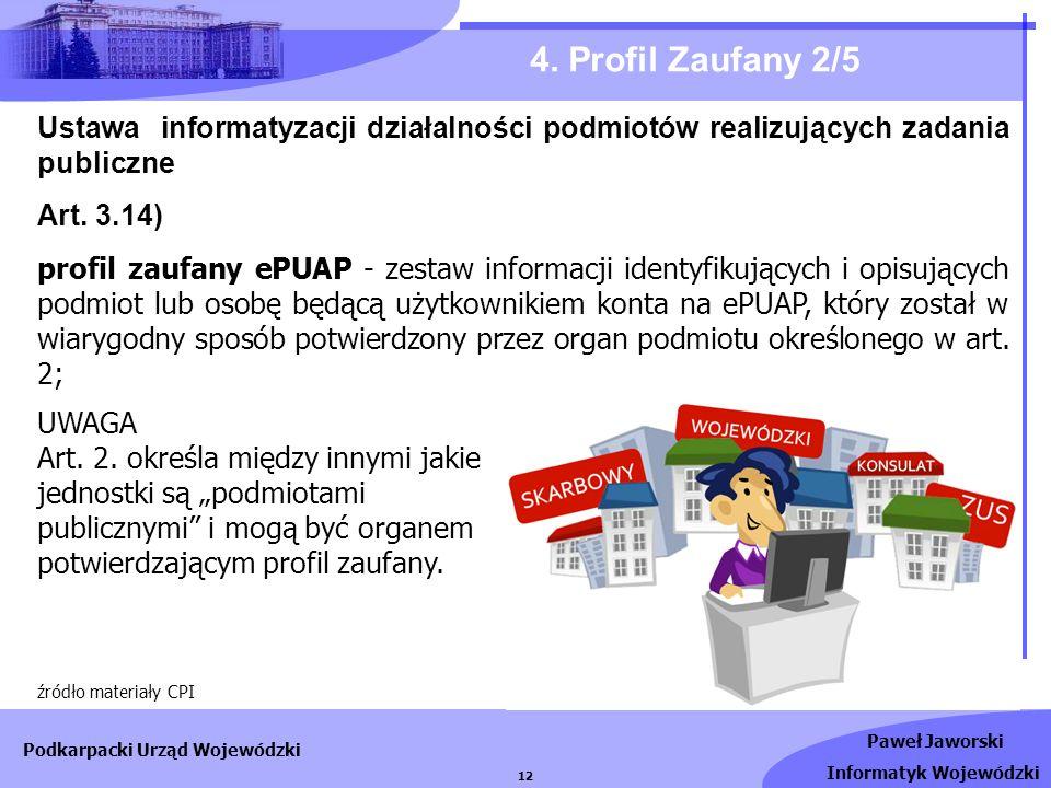 4. Profil Zaufany 2/5 Ustawa informatyzacji działalności podmiotów realizujących zadania publiczne.