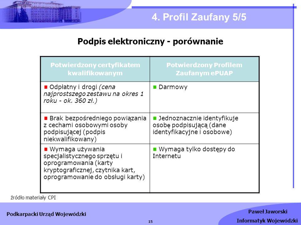 4. Profil Zaufany 5/5 Podpis elektroniczny - porównanie
