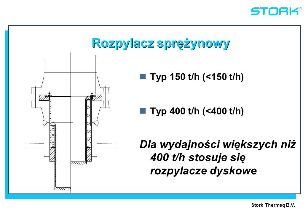 Rozpylacz sprężynowy Typ 150 t/h (<150 t/h) Typ 400 t/h (<400 t/h) Dla wydajności większych niż 400 t/h stosuje się rozpylacze dyskowe.