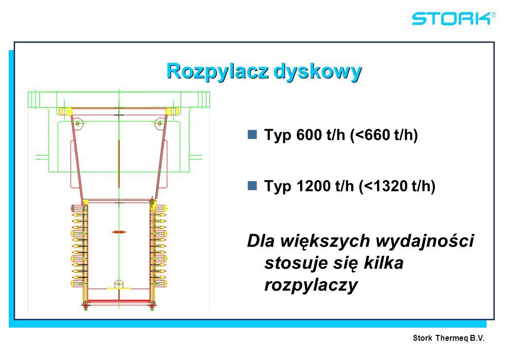 Rozpylacz dyskowy Typ 600 t/h (<660 t/h) Typ 1200 t/h (<1320 t/h) Dla większych wydajności stosuje się kilka rozpylaczy.