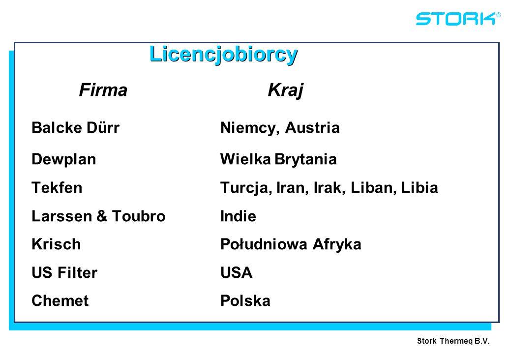 Licencjobiorcy Firma Kraj Balcke Dürr Niemcy, Austria