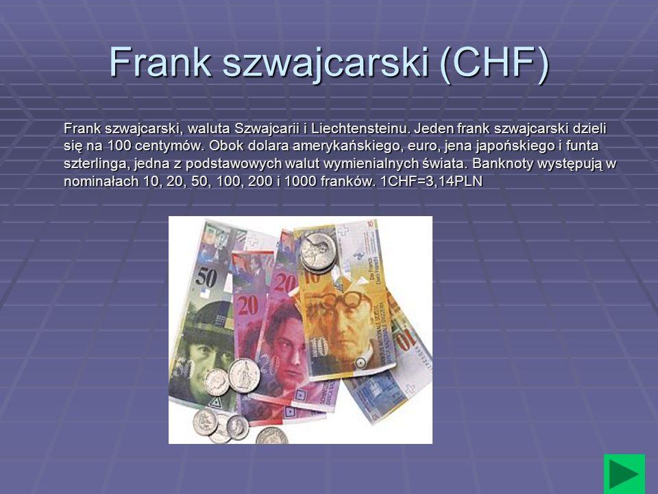 Frank szwajcarski (CHF)