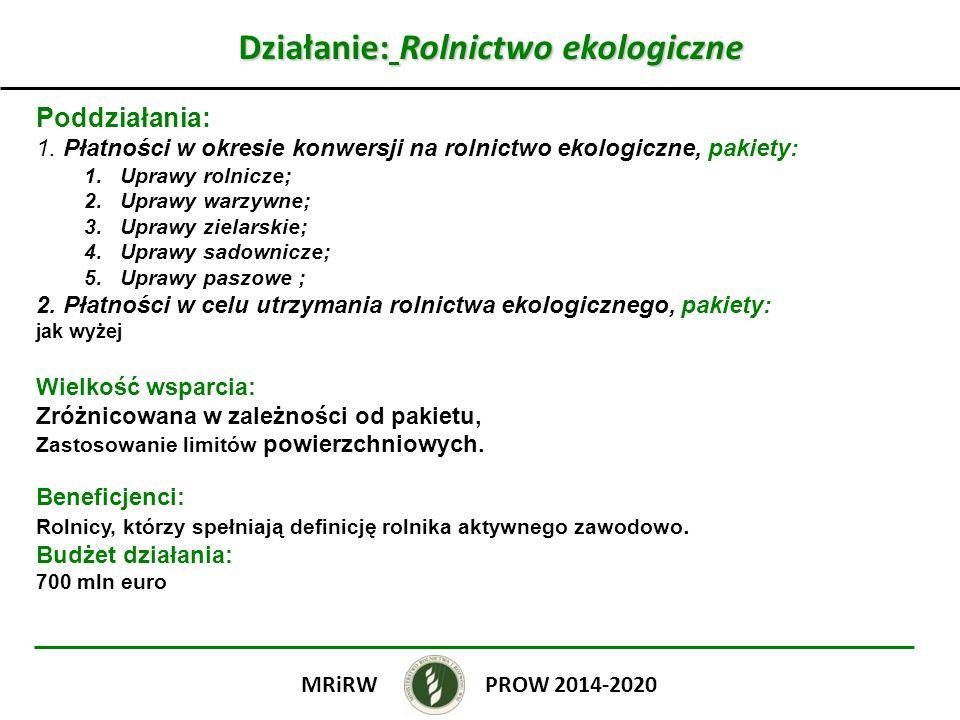 Działanie: Rolnictwo ekologiczne