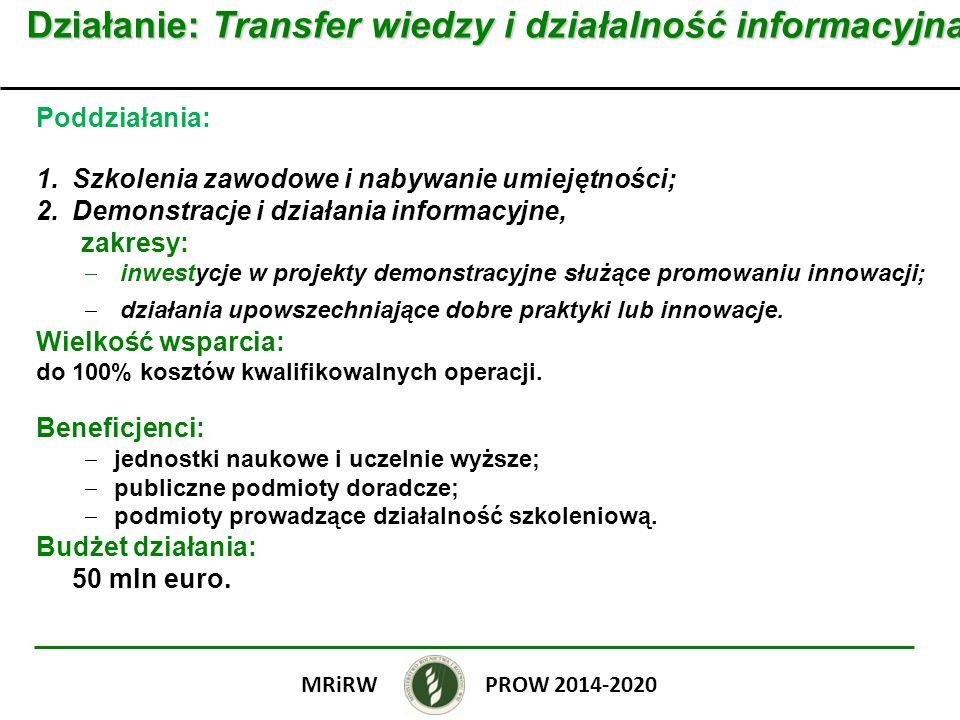 Działanie: Transfer wiedzy i działalność informacyjna