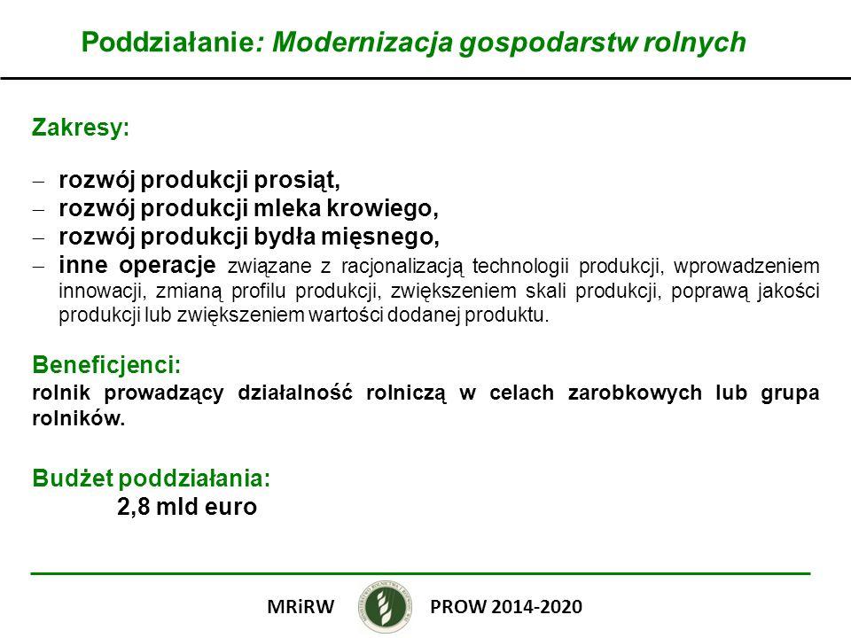 Poddziałanie: Modernizacja gospodarstw rolnych