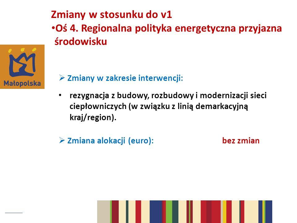 Zmiany w stosunku do v1 Oś 4. Regionalna polityka energetyczna przyjazna środowisku. Zmiany w zakresie interwencji: