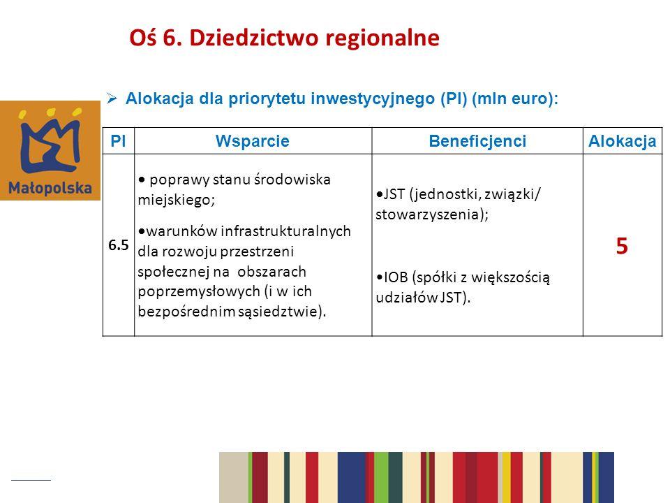 Oś 6. Dziedzictwo regionalne