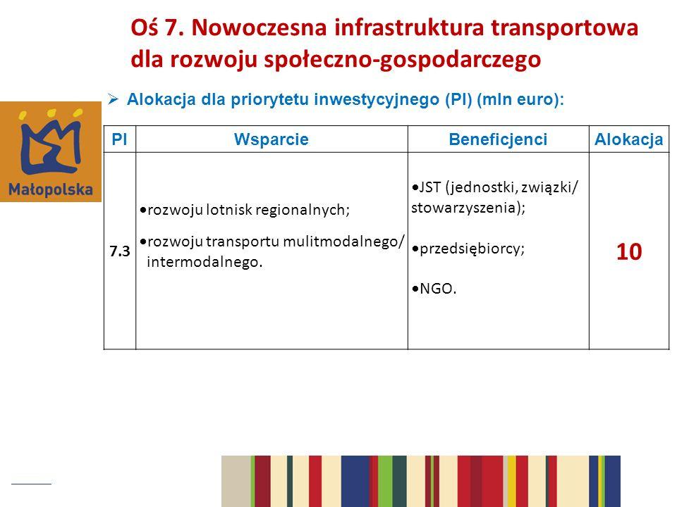 Oś 7. Nowoczesna infrastruktura transportowa dla rozwoju społeczno-gospodarczego