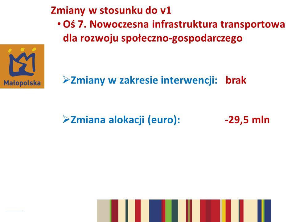 Zmiany w stosunku do v1 Oś 7. Nowoczesna infrastruktura transportowa dla rozwoju społeczno-gospodarczego.