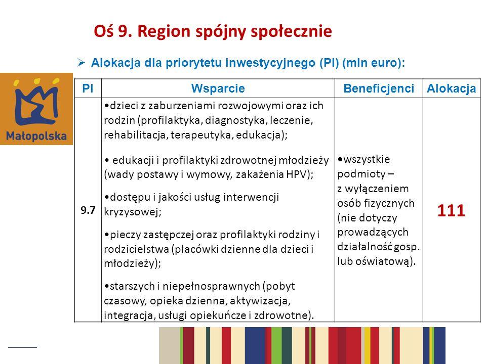 Oś 9. Region spójny społecznie 111
